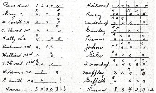 A homemade scoresheet from a July 17, 1919 game between Heilwood and Penn Run.