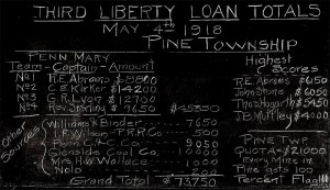 heilwood-3rd-liberty-loan-totals-1918