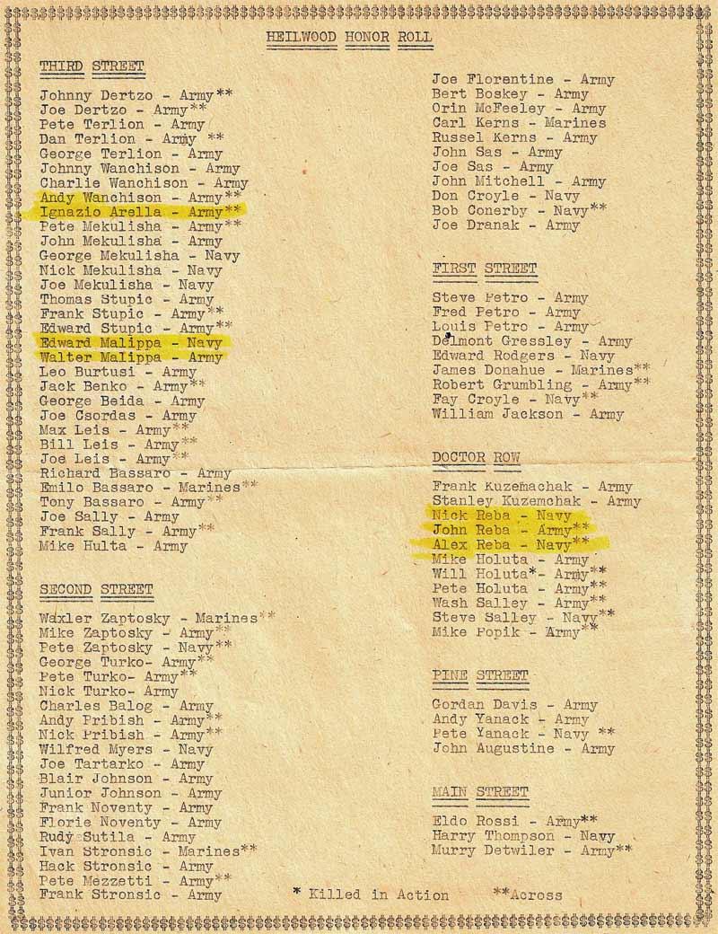 Heilwood Honor Roll, 1944