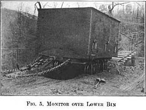 Coal monitor (car)